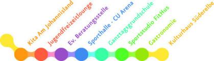 BGZ Süderelbe, Jugendfreizeitlounge, Sporthalle